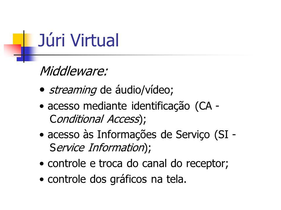 Júri Virtual Middleware: streaming de áudio/vídeo; acesso mediante identificação (CA - Conditional Access); acesso às Informações de Serviço (SI - Ser