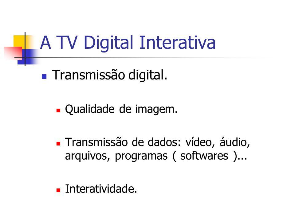 A TV Digital Interativa Transmissão digital. Qualidade de imagem. Transmissão de dados: vídeo, áudio, arquivos, programas ( softwares )... Interativid