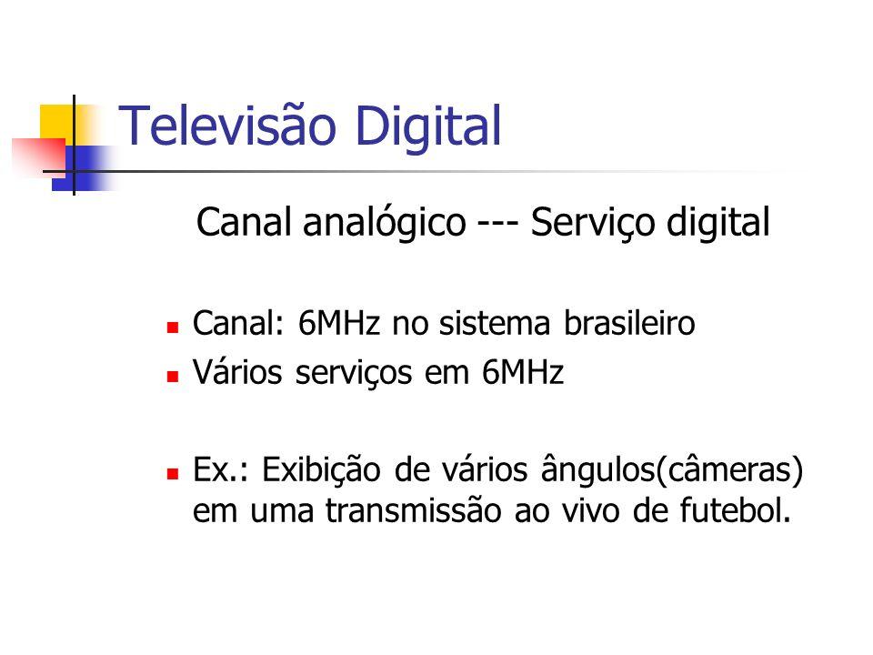 Televisão Digital Processo (emissão): 1- Aquisição do áudio e vídeo 2- Codificação (MPEG-2) 3- Adição dos dados 4- Multiplexação -> (Fluxo de Transporte) 5- Modulação 6- Transmissão