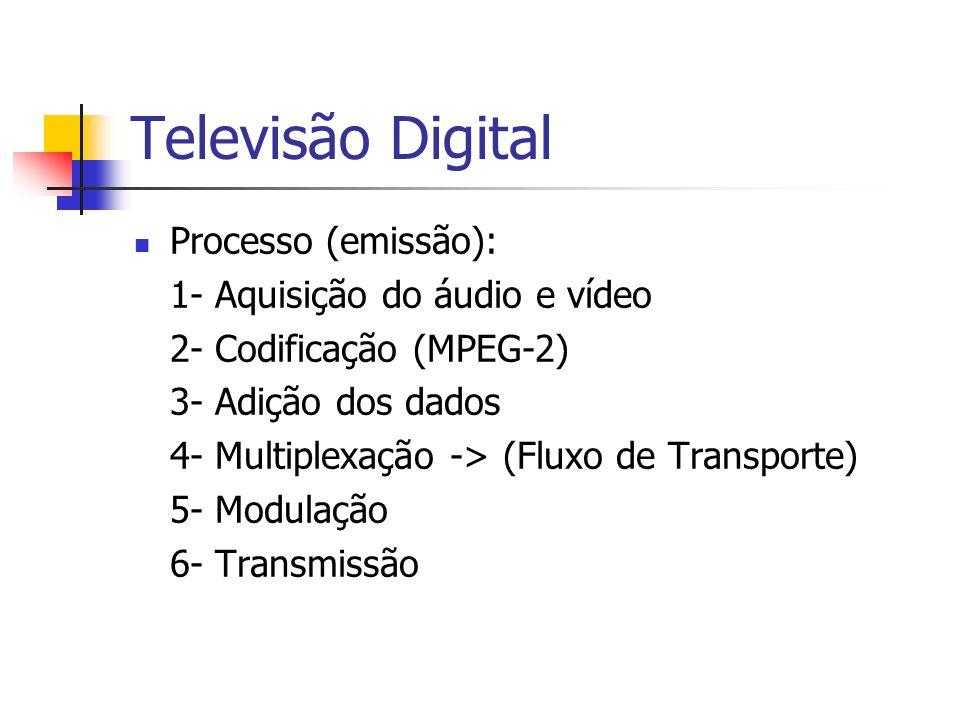 Televisão Digital Processo (emissão): 1- Aquisição do áudio e vídeo 2- Codificação (MPEG-2) 3- Adição dos dados 4- Multiplexação -> (Fluxo de Transpor
