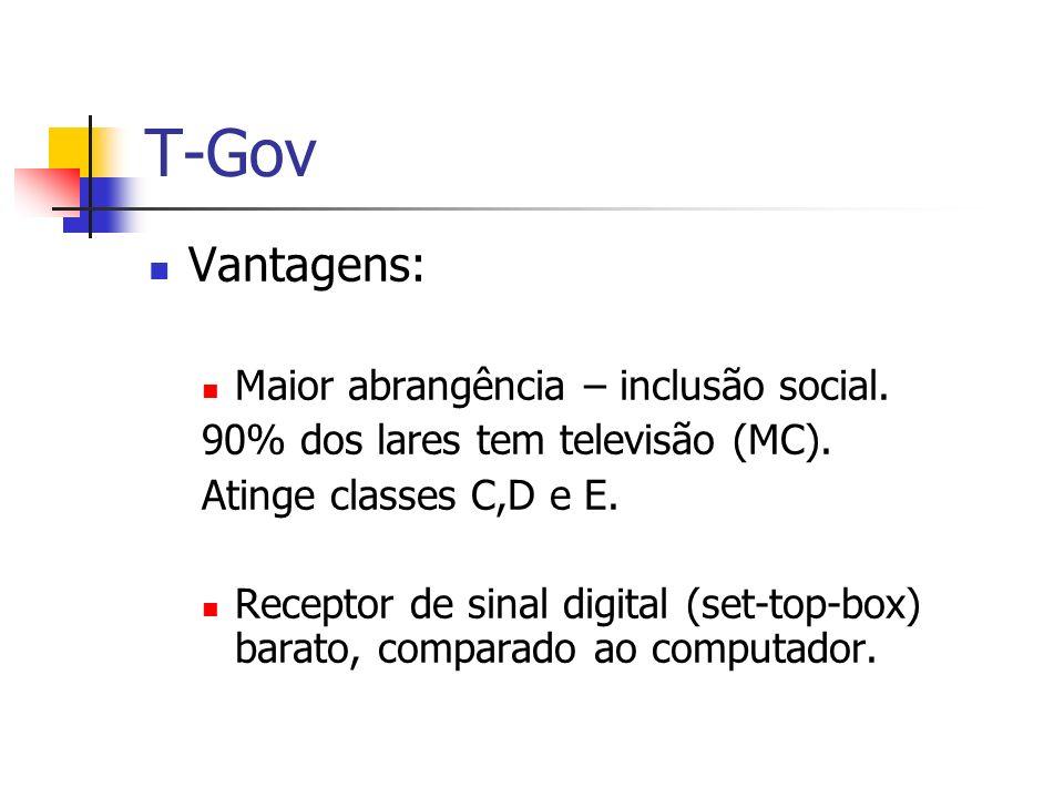 T-Gov Vantagens: Maior abrangência – inclusão social. 90% dos lares tem televisão (MC). Atinge classes C,D e E. Receptor de sinal digital (set-top-box