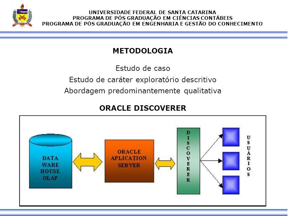 5 UNIVERSIDADE FEDERAL DE SANTA CATARINA PROGRAMA DE PÓS GRADUAÇÃO EM CIÊNCIAS CONTÁBEIS PROGRAMA DE PÓS GRADUAÇÃO EM ENGENHARIA E GESTÃO DO CONHECIMENTO EXPERIÊNCIA DO ESTADO DE SANTA CATARINA