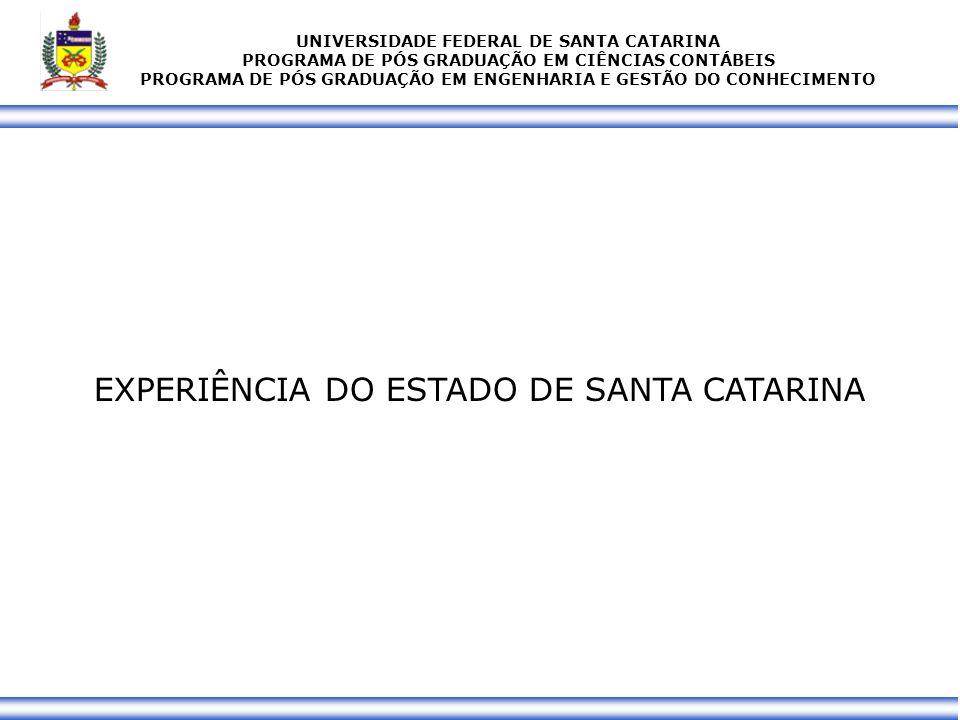 5 UNIVERSIDADE FEDERAL DE SANTA CATARINA PROGRAMA DE PÓS GRADUAÇÃO EM CIÊNCIAS CONTÁBEIS PROGRAMA DE PÓS GRADUAÇÃO EM ENGENHARIA E GESTÃO DO CONHECIME