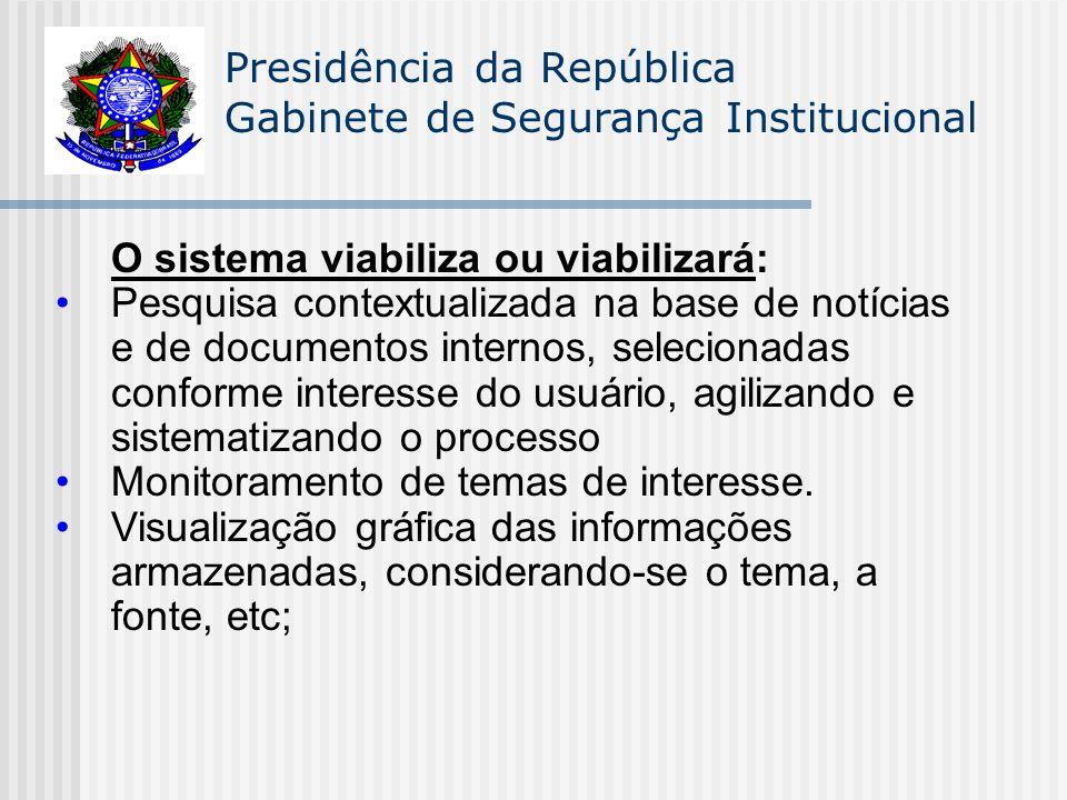 Presidência da República Gabinete de Segurança Institucional O sistema viabiliza ou viabilizará: Pesquisa contextualizada na base de notícias e de doc