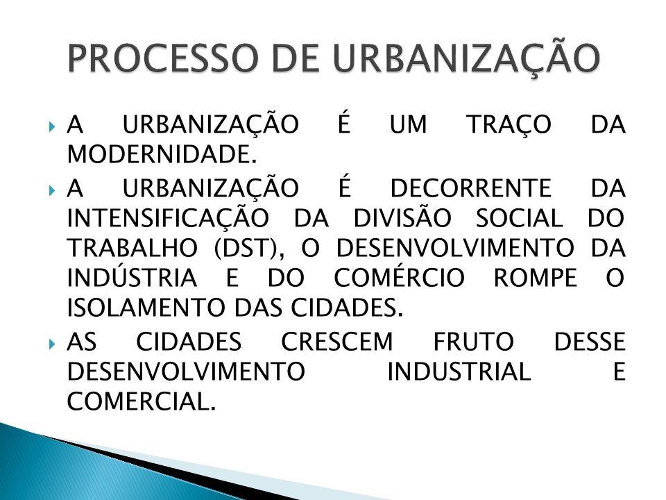 A INTEGRAÇÃO ECONÔMICO BRASILEIRA SE INTENSIFICOU NA DÉCADA DE 1930, ACELERANDO O PROCESSO DE URBANIZAÇÃO.