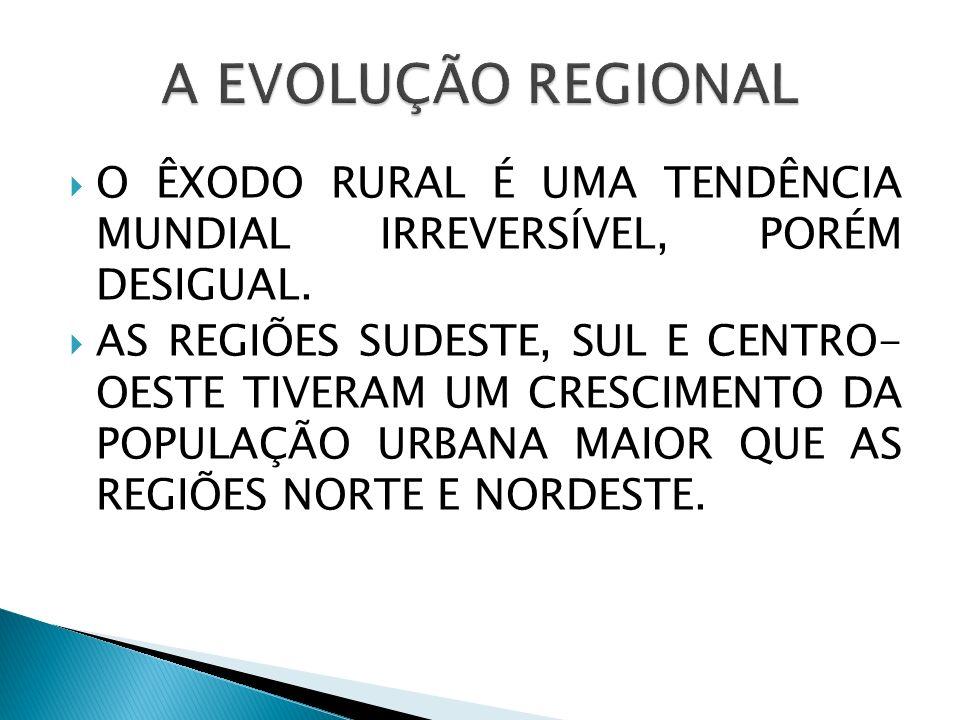 O ÊXODO RURAL É UMA TENDÊNCIA MUNDIAL IRREVERSÍVEL, PORÉM DESIGUAL. AS REGIÕES SUDESTE, SUL E CENTRO- OESTE TIVERAM UM CRESCIMENTO DA POPULAÇÃO URBANA