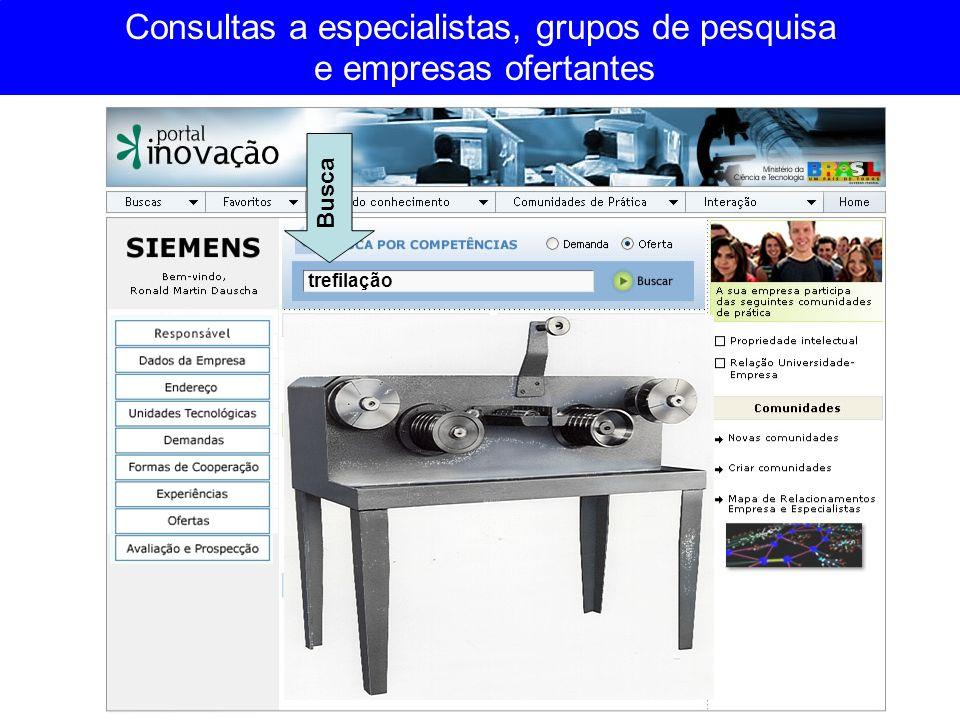 Consultas a especialistas, grupos de pesquisa e empresas ofertantes Busca trefilação