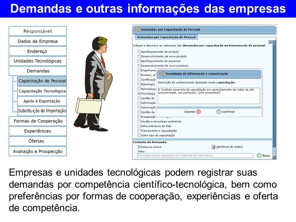 Demandas e outras informações das empresas Empresas e unidades tecnológicas podem registrar suas demandas por competência científico-tecnológica, bem