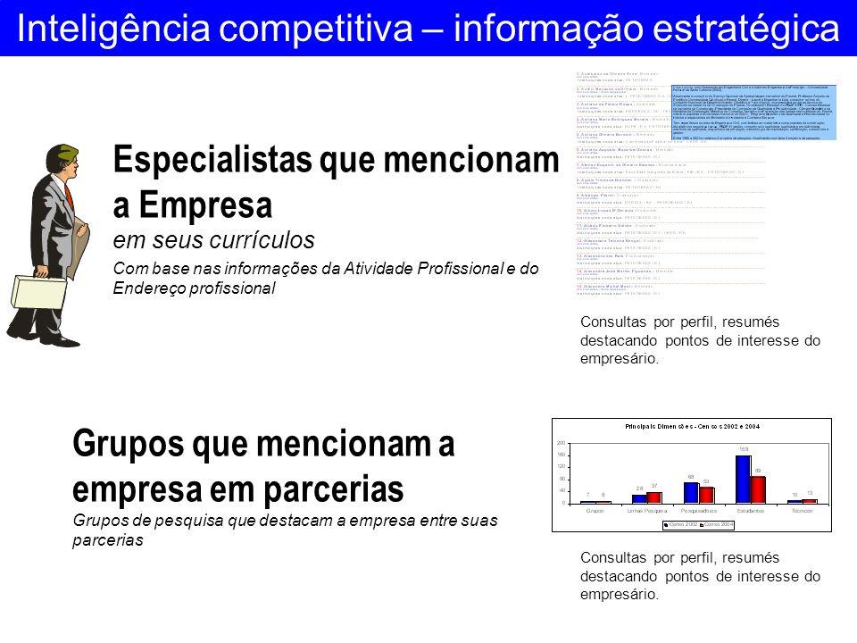 Especialistas que mencionam a Empresa em seus currículos Com base nas informações da Atividade Profissional e do Endereço profissional Consultas por p