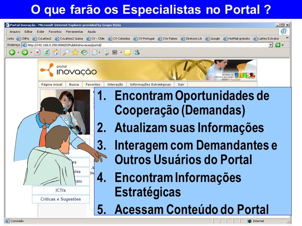 O que farão os Especialistas no Portal ? Identificação Résumés Currículo Lattes Grupos de Pesquisa Modalidades Contrato ICTIs 1.Encontram Oportunidade