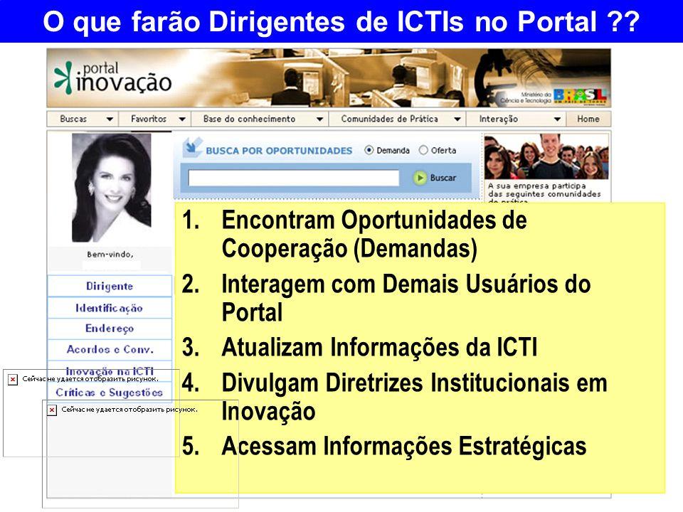 O que farão Dirigentes de ICTIs no Portal ?? 1.Encontram Oportunidades de Cooperação (Demandas) 2.Interagem com Demais Usuários do Portal 3.Atualizam