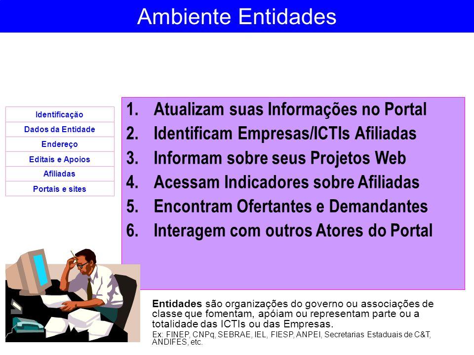 Ambiente Entidades 1.Atualizam suas Informações no Portal 2.Identificam Empresas/ICTIs Afiliadas 3.Informam sobre seus Projetos Web 4.Acessam Indicado