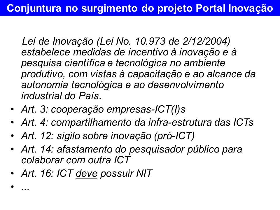 Conjuntura no surgimento do projeto Portal Inovação Lei de Inovação (Lei No. 10.973 de 2/12/2004) estabelece medidas de incentivo à inovação e à pesqu