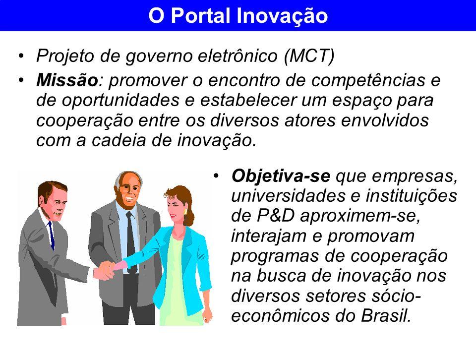 O Portal Inovação Projeto de governo eletrônico (MCT) Missão: promover o encontro de competências e de oportunidades e estabelecer um espaço para coop
