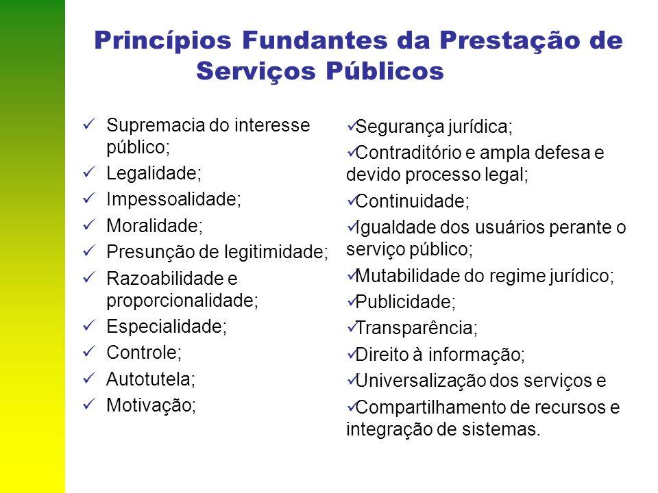 Supremacia do interesse público; Legalidade; Impessoalidade; Moralidade; Presunção de legitimidade; Razoabilidade e proporcionalidade; Especialidade;