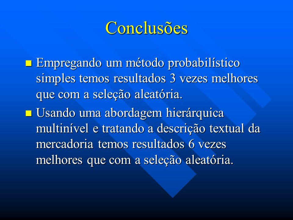Conclusões Empregando um método probabilístico simples temos resultados 3 vezes melhores que com a seleção aleatória. Empregando um método probabilíst