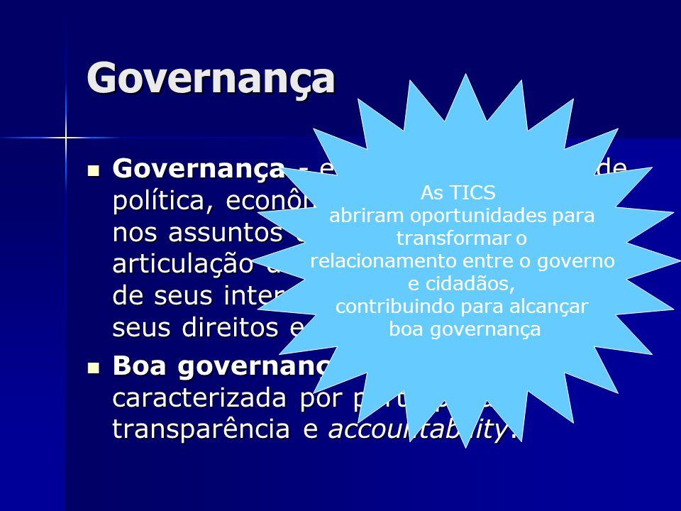 Governança Governança - exercício de autoridade política, econômica e administrativa nos assuntos de um país, incluindo a articulação dos cidadãos para defesa de seus interesses e o exercício de seus direitos e obrigações.