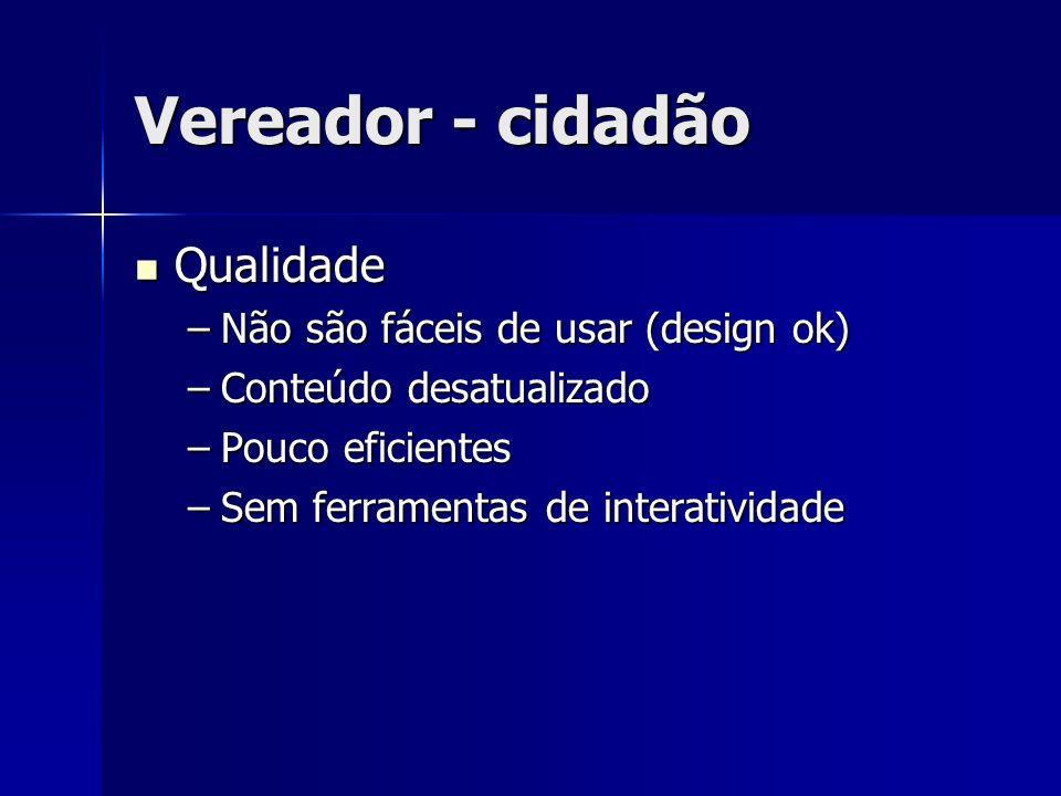 Qualidade Qualidade –Não são fáceis de usar (design ok) –Conteúdo desatualizado –Pouco eficientes –Sem ferramentas de interatividade Vereador - cidadão