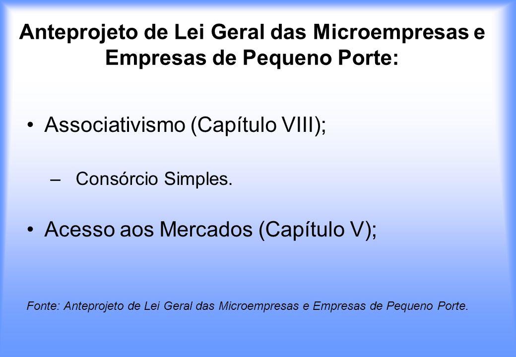 Anteprojeto de Lei Geral das Microempresas e Empresas de Pequeno Porte: Associativismo (Capítulo VIII); – Consórcio Simples. Acesso aos Mercados (Capí
