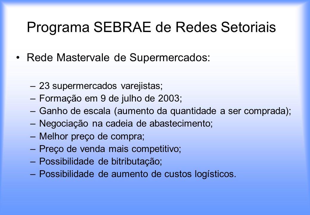 Programa SEBRAE de Redes Setoriais Rede Mastervale de Supermercados: –23 supermercados varejistas; –Formação em 9 de julho de 2003; –Ganho de escala (