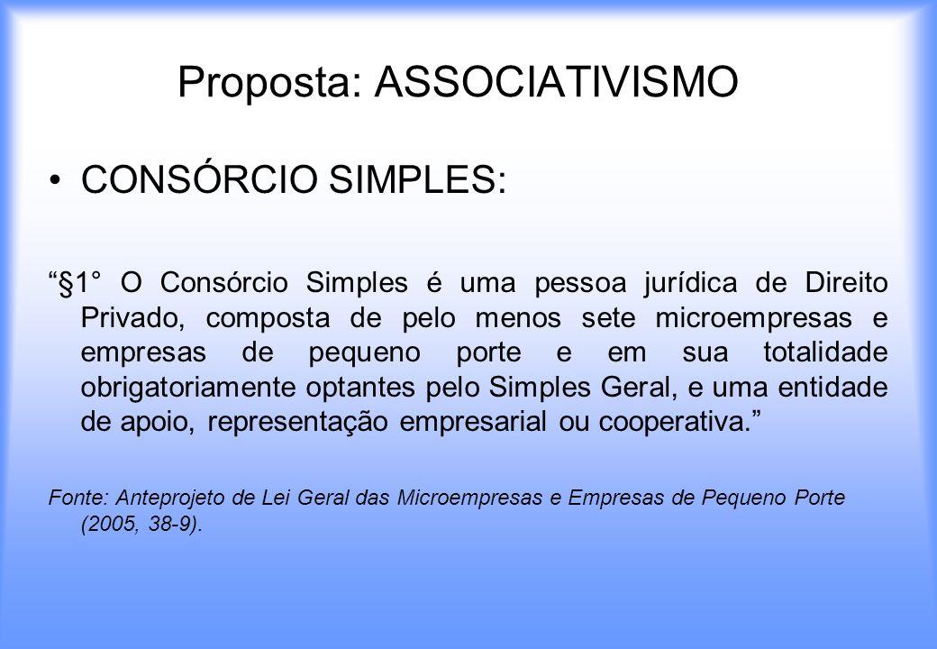 Proposta: ASSOCIATIVISMO CONSÓRCIO SIMPLES: §1° O Consórcio Simples é uma pessoa jurídica de Direito Privado, composta de pelo menos sete microempresa