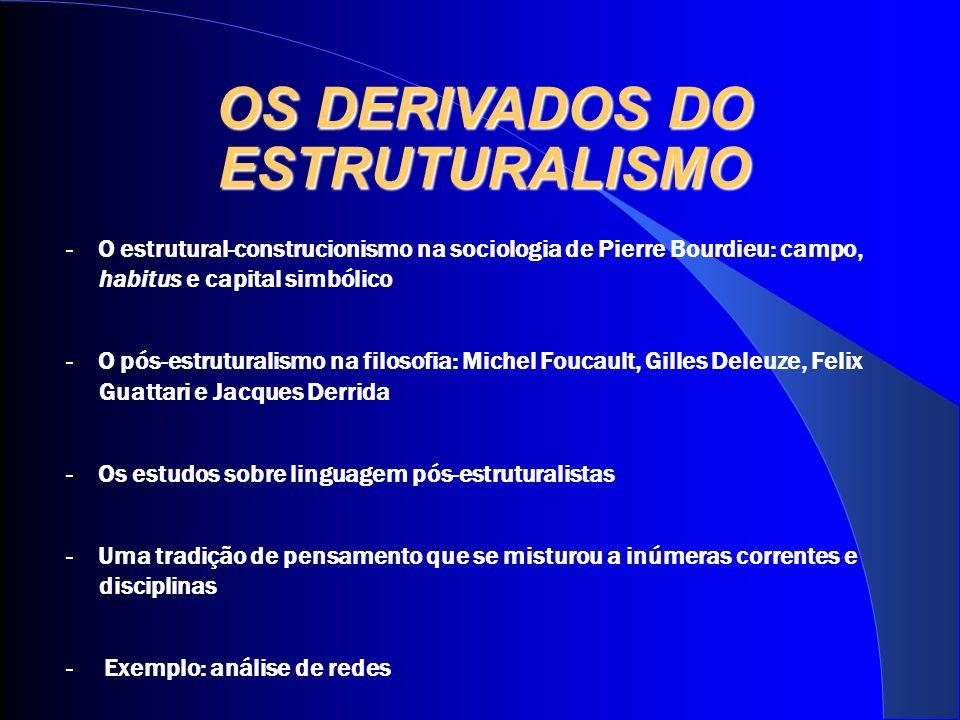 OS DERIVADOS DO ESTRUTURALISMO - O estrutural-construcionismo na sociologia de Pierre Bourdieu: campo, habitus e capital simbólico - O pós-estruturali