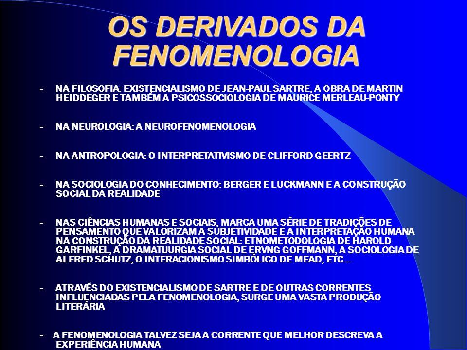 OS DERIVADOS DA FENOMENOLOGIA - NA FILOSOFIA: EXISTENCIALISMO DE JEAN-PAUL SARTRE, A OBRA DE MARTIN HEIDDEGER E TAMBÉM A PSICOSSOCIOLOGIA DE MAURICE MERLEAU-PONTY - NA NEUROLOGIA: A NEUROFENOMENOLOGIA - NA ANTROPOLOGIA: O INTERPRETATIVISMO DE CLIFFORD GEERTZ - NA SOCIOLOGIA DO CONHECIMENTO: BERGER E LUCKMANN E A CONSTRUÇÃO SOCIAL DA REALIDADE - NAS CIÊNCIAS HUMANAS E SOCIAIS, MARCA UMA SÉRIE DE TRADIÇÕES DE PENSAMENTO QUE VALORIZAM A SUBJETIVIDADE E A INTERPRETAÇÃO HUMANA NA CONSTRUÇÃO DA REALIDADE SOCIAL: ETNOMETODOLOGIA DE HAROLD GARFINKEL, A DRAMATUURGIA SOCIAL DE ERVNG GOFFMANN, A SOCIOLOGIA DE ALFRED SCHUTZ, O INTERACIONISMO SIMBÓLICO DE MEAD, ETC...