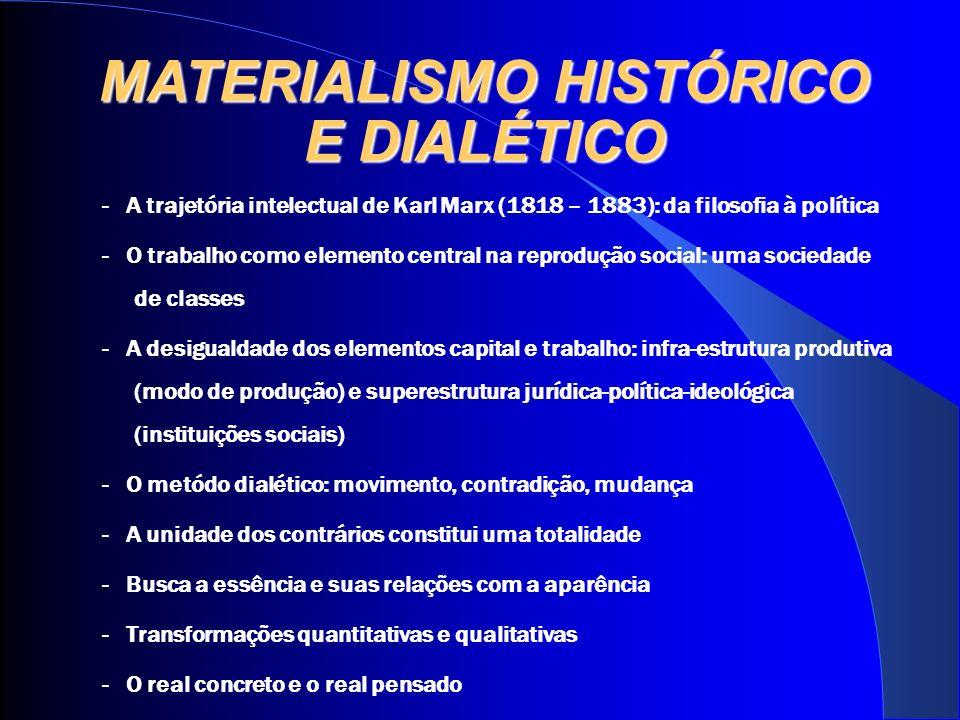 MATERIALISMO HISTÓRICO E DIALÉTICO - A trajetória intelectual de Karl Marx (1818 – 1883): da filosofia à política - O trabalho como elemento central na reprodução social: uma sociedade de classes - A desigualdade dos elementos capital e trabalho: infra-estrutura produtiva (modo de produção) e superestrutura jurídica-política-ideológica (instituições sociais) - O metódo dialético: movimento, contradição, mudança - A unidade dos contrários constitui uma totalidade - Busca a essência e suas relações com a aparência - Transformações quantitativas e qualitativas - O real concreto e o real pensado