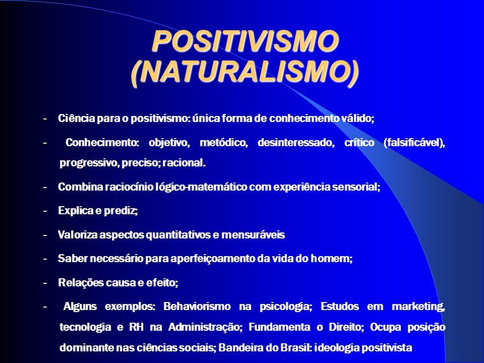 POSITIVISMO (NATURALISMO) - Ciência para o positivismo: única forma de conhecimento válido; - Conhecimento: objetivo, metódico, desinteressado, crítico (falsificável), progressivo, preciso; racional.