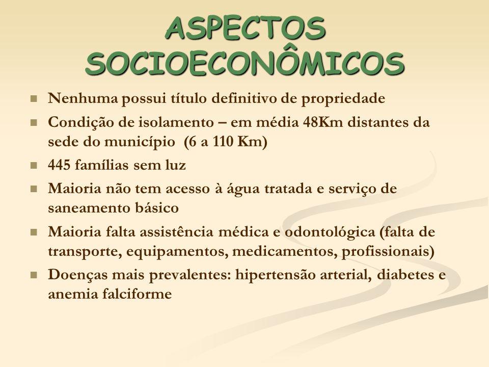 ASPECTOS SOCIOECONÔMICOS Nenhuma possui título definitivo de propriedade Condição de isolamento – em média 48Km distantes da sede do município (6 a 11