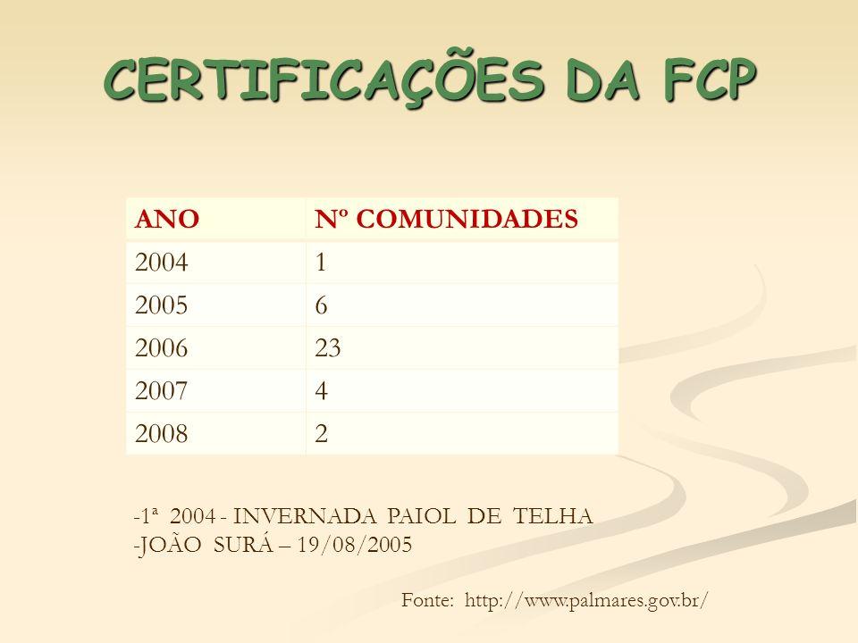 CERTIFICAÇÕES DA FCP ANONº COMUNIDADES 20041 20056 200623 20074 20082 -1ª 2004 - INVERNADA PAIOL DE TELHA -JOÃO SURÁ – 19/08/2005 Fonte: http://www.pa
