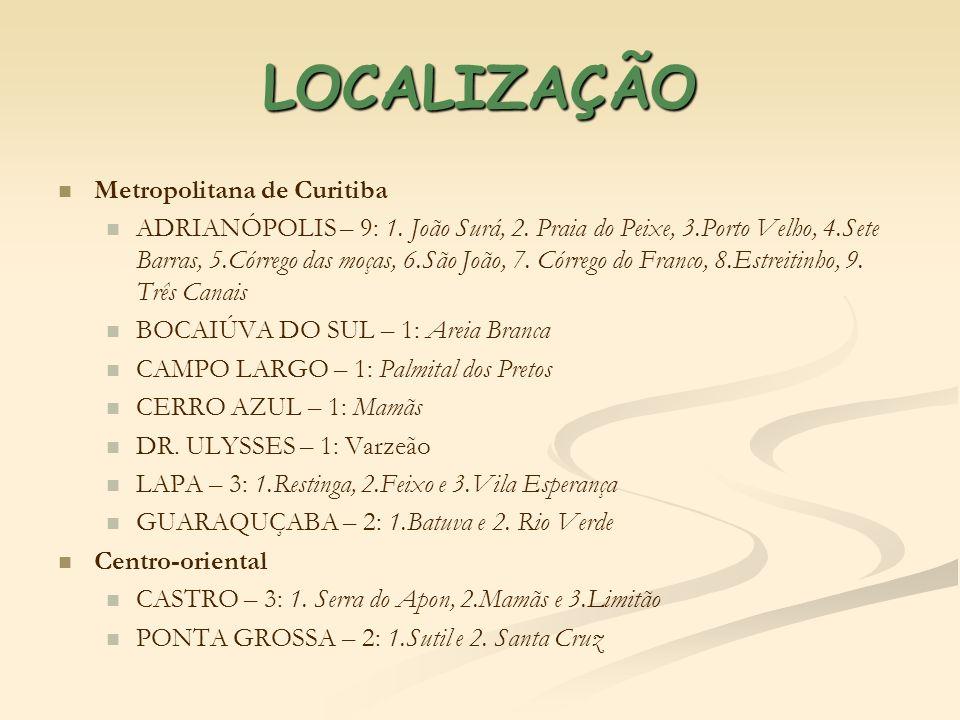 LOCALIZAÇÃO Metropolitana de Curitiba ADRIANÓPOLIS – 9: 1. João Surá, 2. Praia do Peixe, 3.Porto Velho, 4.Sete Barras, 5.Córrego das moças, 6.São João
