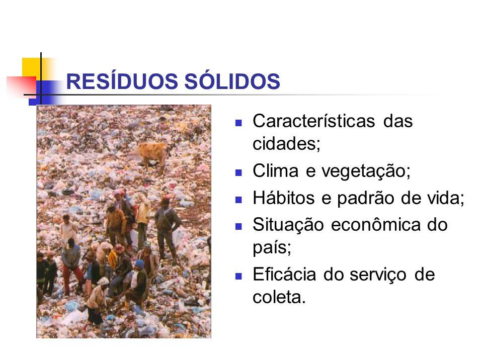 RESÍDUOS SÓLIDOS Características das cidades; Clima e vegetação; Hábitos e padrão de vida; Situação econômica do país; Eficácia do serviço de coleta.