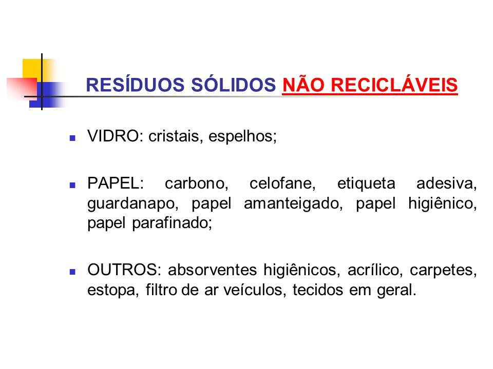 RESÍDUOS SÓLIDOS NÃO RECICLÁVEIS VIDRO: cristais, espelhos; PAPEL: carbono, celofane, etiqueta adesiva, guardanapo, papel amanteigado, papel higiênico