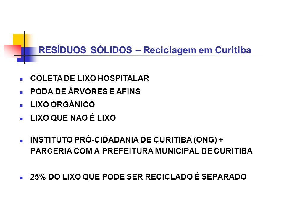 RESÍDUOS SÓLIDOS – Reciclagem em Curitiba INSTITUTO PRÓ-CIDADANIA DE CURITIBA (ONG) + PARCERIA COM A PREFEITURA MUNICIPAL DE CURITIBA 25% DO LIXO QUE