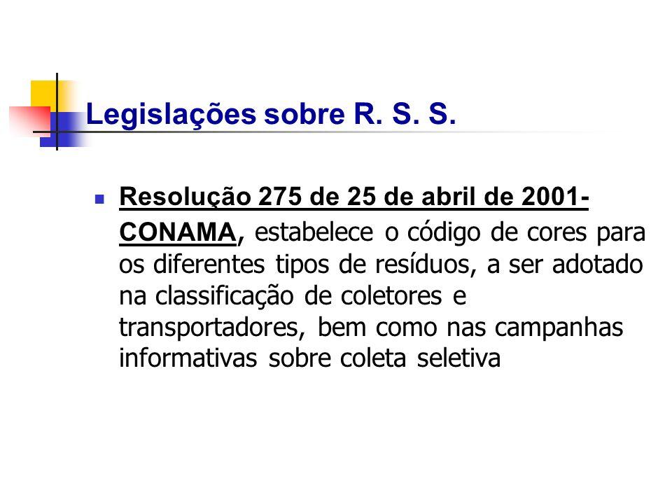 Resolução 275 de 25 de abril de 2001- CONAMA, estabelece o código de cores para os diferentes tipos de resíduos, a ser adotado na classificação de col