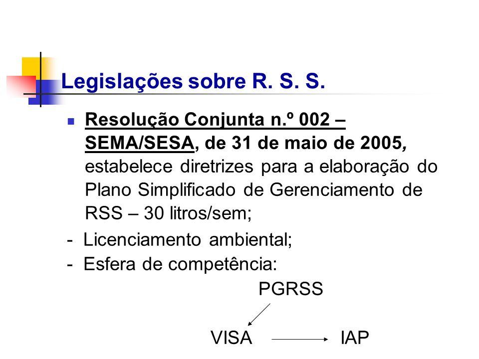 Resolução Conjunta n.º 002 – SEMA/SESA, de 31 de maio de 2005, estabelece diretrizes para a elaboração do Plano Simplificado de Gerenciamento de RSS –