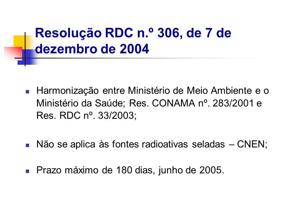 Harmonização entre Ministério de Meio Ambiente e o Ministério da Saúde; Res. CONAMA nº. 283/2001 e Res. RDC nº. 33/2003; Não se aplica às fontes radio