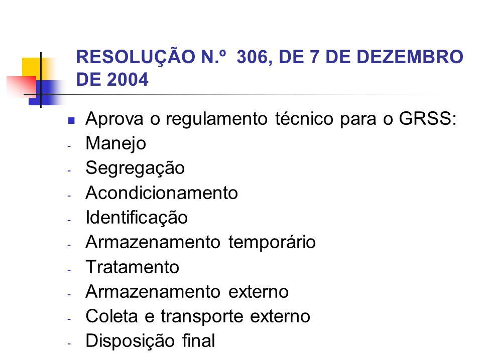 RESOLUÇÃO N.º 306, DE 7 DE DEZEMBRO DE 2004 Aprova o regulamento técnico para o GRSS: - Manejo - Segregação - Acondicionamento - Identificação - Armaz