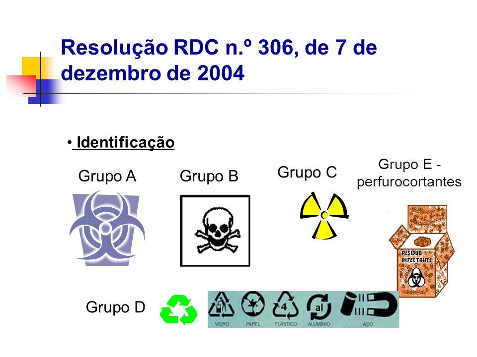 Identificação Grupo AGrupo B Grupo C Grupo D Grupo E - perfurocortantes Resolução RDC n.º 306, de 7 de dezembro de 2004