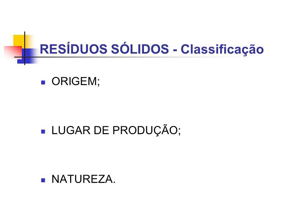 RESÍDUOS SÓLIDOS – Classificação ORIGEM 1.Resíduos sólidos urbanos; 2.