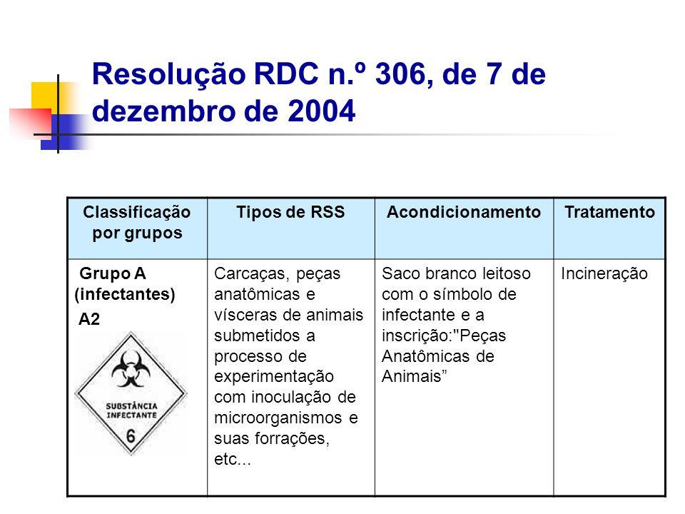 Classificação por grupos Tipos de RSSAcondicionamentoTratamento Grupo A (infectantes) A2 Carcaças, peças anatômicas e vísceras de animais submetidos a