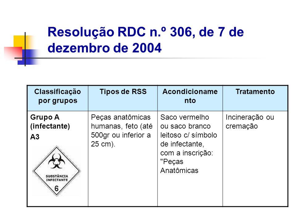 Classificação por grupos Tipos de RSSAcondicioname nto Tratamento Grupo A (infectante) A3 Peças anatômicas humanas, feto (até 500gr ou inferior a 25 c