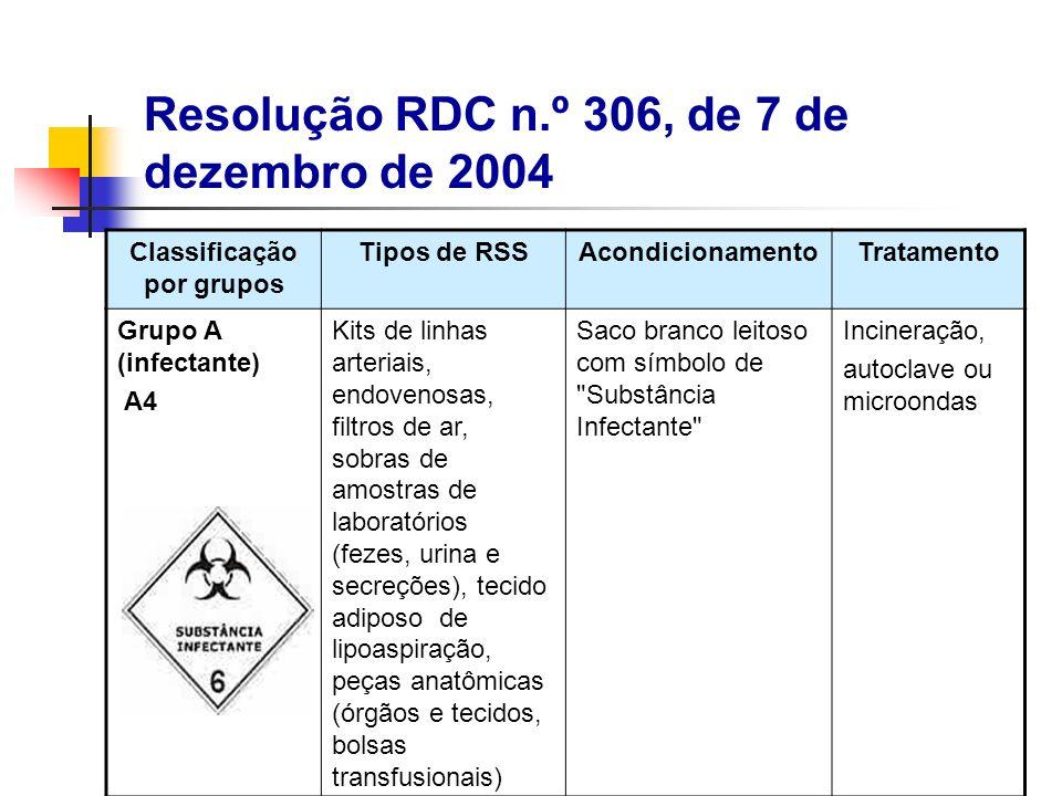 Classificação por grupos Tipos de RSSAcondicionamentoTratamento Grupo A (infectante) A4 Kits de linhas arteriais, endovenosas, filtros de ar, sobras d
