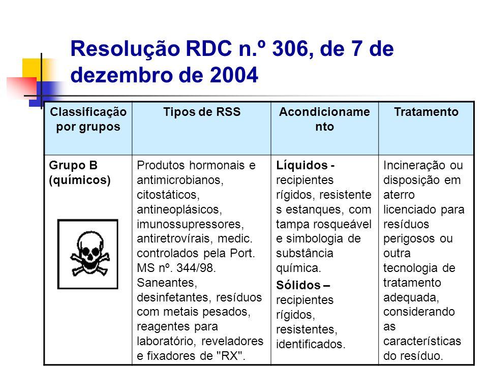Classificação por grupos Tipos de RSSAcondicioname nto Tratamento Grupo B (químicos) Produtos hormonais e antimicrobianos, citostáticos, antineoplásic