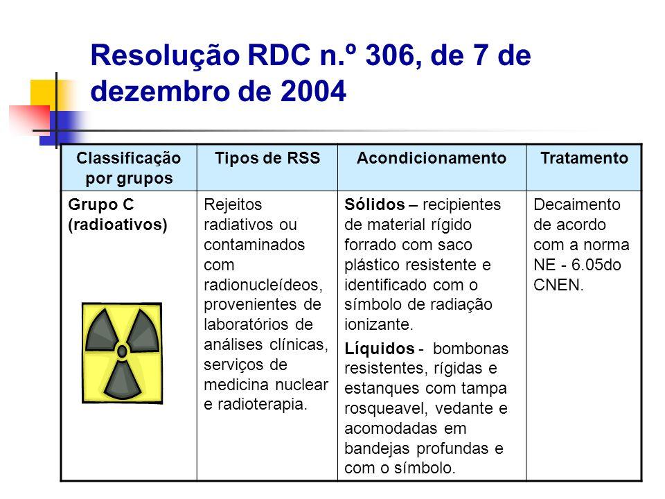 Classificação por grupos Tipos de RSSAcondicionamentoTratamento Grupo C (radioativos) Rejeitos radiativos ou contaminados com radionucleídeos, proveni