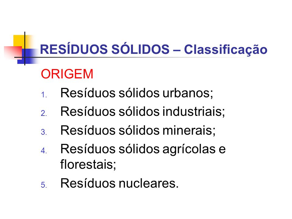 LUGAR DE PRODUÇÃO 1.Lixo domiciliar; 2. Lixo comercial; 3.