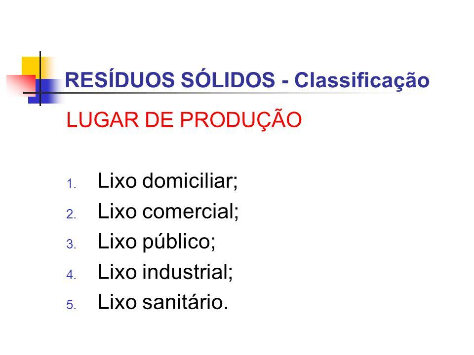 LUGAR DE PRODUÇÃO 1. Lixo domiciliar; 2. Lixo comercial; 3. Lixo público; 4. Lixo industrial; 5. Lixo sanitário. RESÍDUOS SÓLIDOS - Classificação