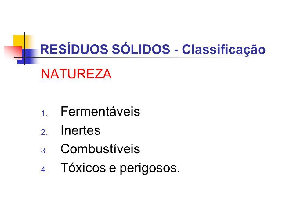 NATUREZA 1. Fermentáveis 2. Inertes 3. Combustíveis 4. Tóxicos e perigosos.