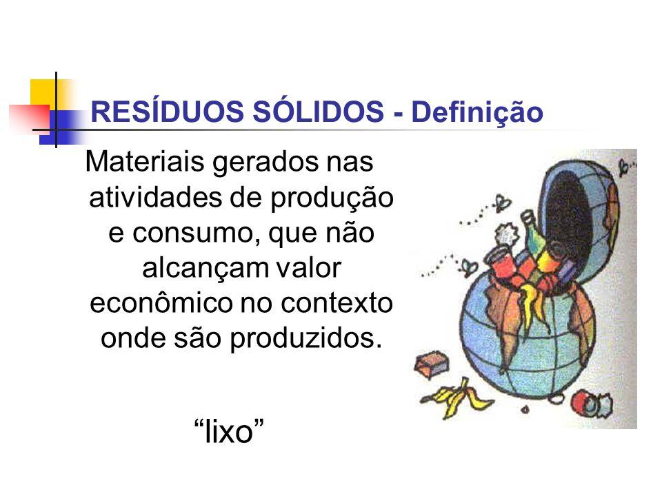 RESÍDUOS SÓLIDOS - Definição Materiais gerados nas atividades de produção e consumo, que não alcançam valor econômico no contexto onde são produzidos.